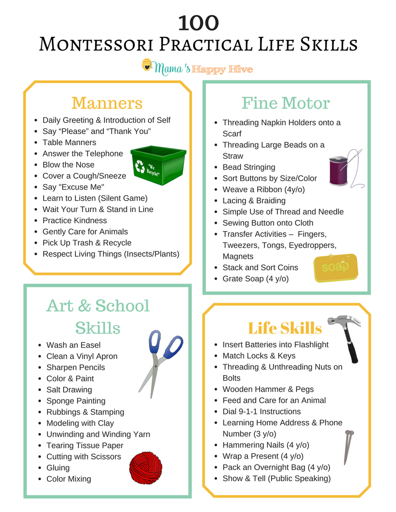 Workbooks life skills worksheets pdf : 100+ Montessori Practical Life Skills - Mama's Happy Hive