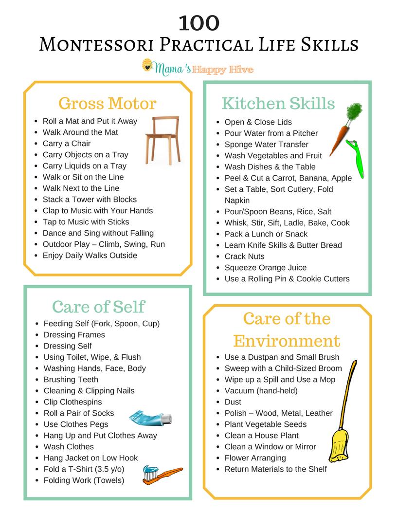 100 Montessori Practical Life Skills Mama S Happy Hive