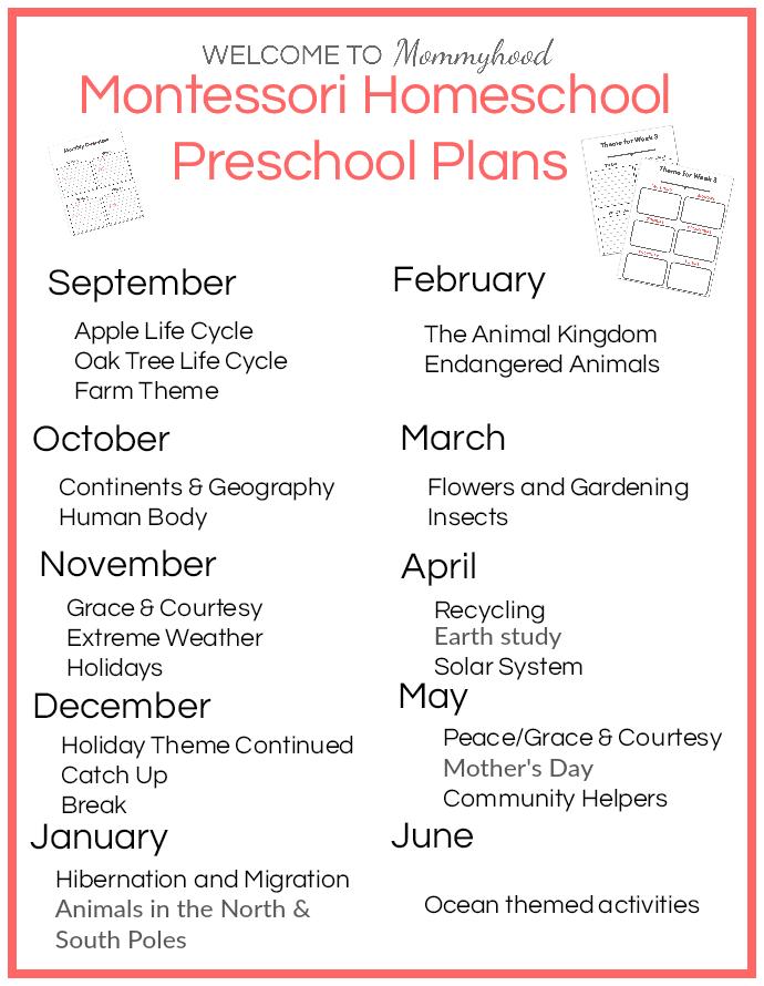 Montessori at Home Preschool Plans